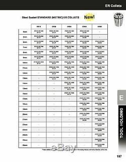 ER20 Collet Set 10pcs 1/8, 5/32, 3/16, 7/32, 1/4, 9/32, 5/16, 3/8, 7/16 & 1/2